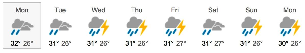 Phuket-Weather-Forecast-Seasons-Mangosteen-Ayurveda-Wellness-Resort